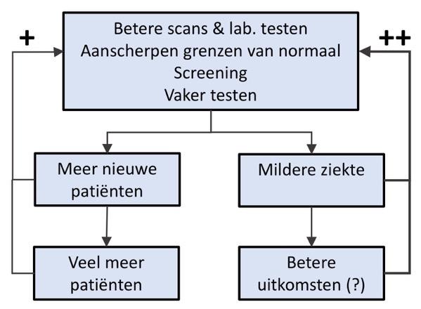 Fig 2c